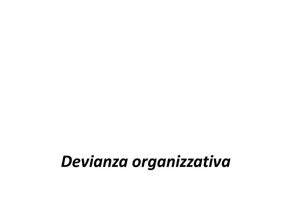 Devianza organizzativa