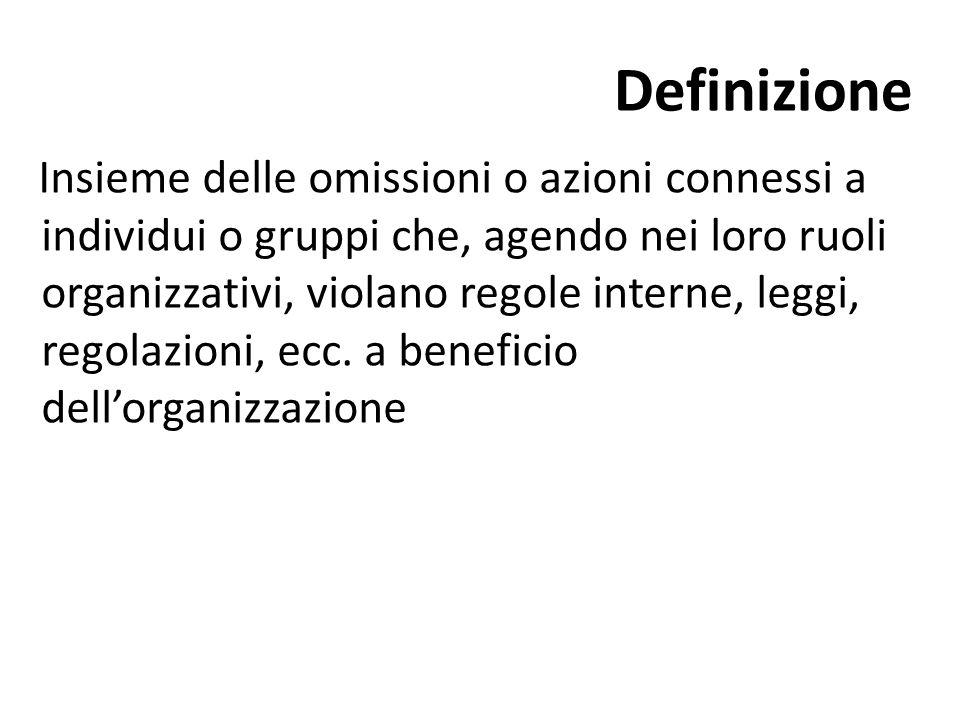 Definizione Insieme delle omissioni o azioni connessi a individui o gruppi che, agendo nei loro ruoli organizzativi, violano regole interne, leggi, re