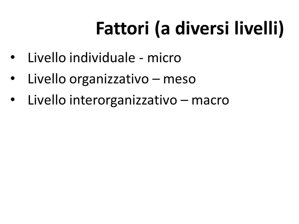 Fattori (a diversi livelli) Livello individuale - micro Livello organizzativo – meso Livello interorganizzativo – macro
