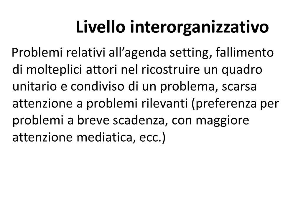 Livello interorganizzativo Problemi relativi allagenda setting, fallimento di molteplici attori nel ricostruire un quadro unitario e condiviso di un p