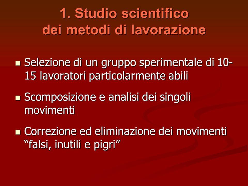 1. Studio scientifico dei metodi di lavorazione Selezione di un gruppo sperimentale di 10- 15 lavoratori particolarmente abili Selezione di un gruppo