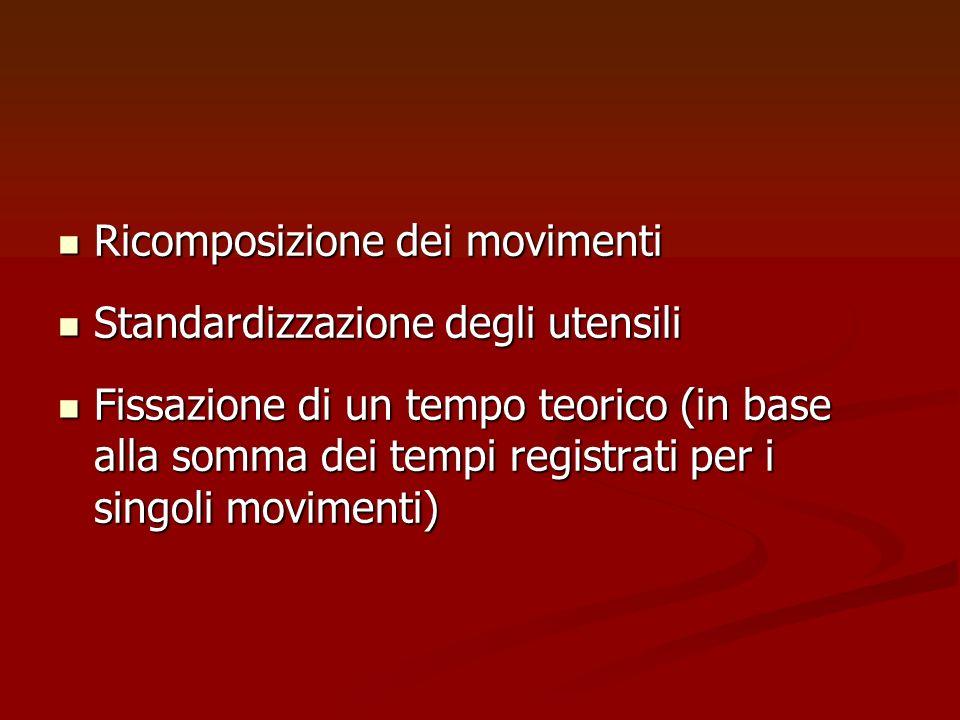 Ricomposizione dei movimenti Ricomposizione dei movimenti Standardizzazione degli utensili Standardizzazione degli utensili Fissazione di un tempo teo