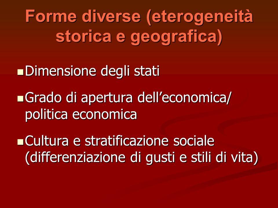 Dimensione degli stati Dimensione degli stati Grado di apertura delleconomica/ politica economica Grado di apertura delleconomica/ politica economica