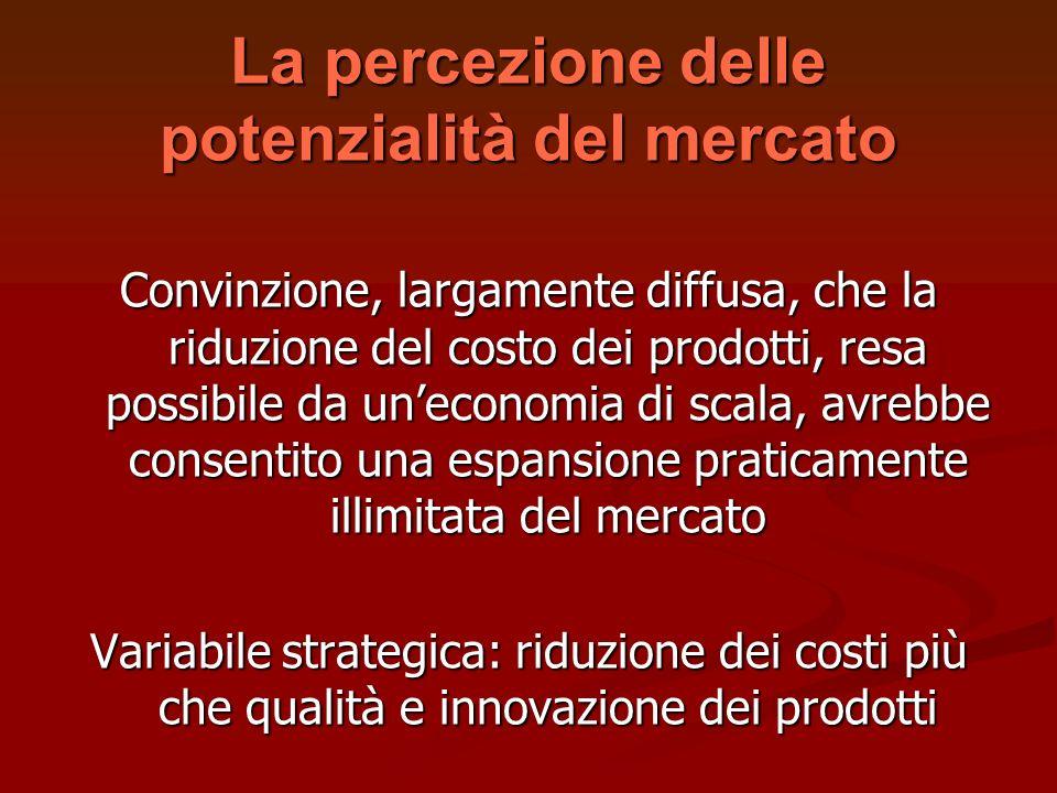 La percezione delle potenzialità del mercato Convinzione, largamente diffusa, che la riduzione del costo dei prodotti, resa possibile da uneconomia di
