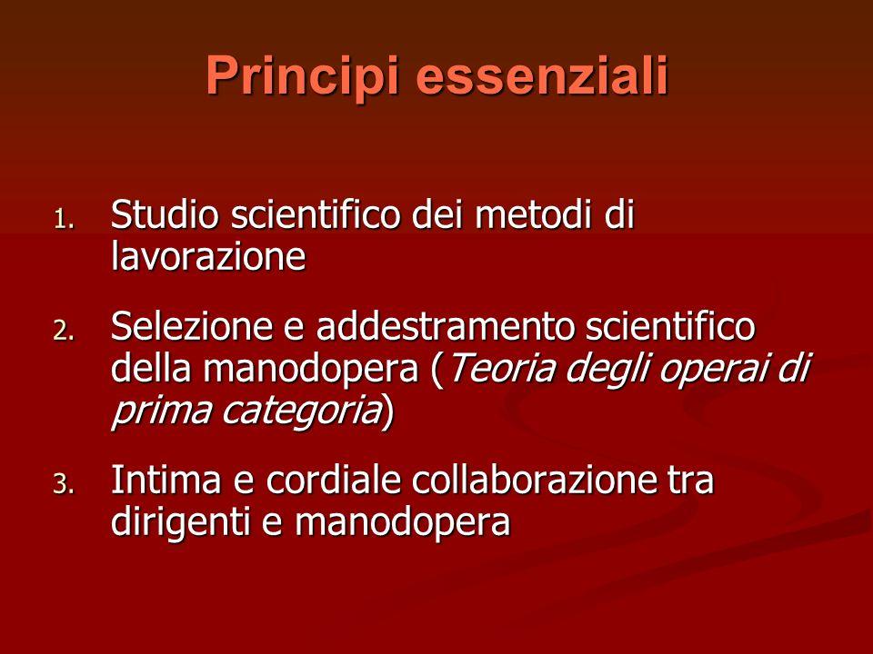 Principi essenziali 1. Studio scientifico dei metodi di lavorazione 2. Selezione e addestramento scientifico della manodopera (Teoria degli operai di