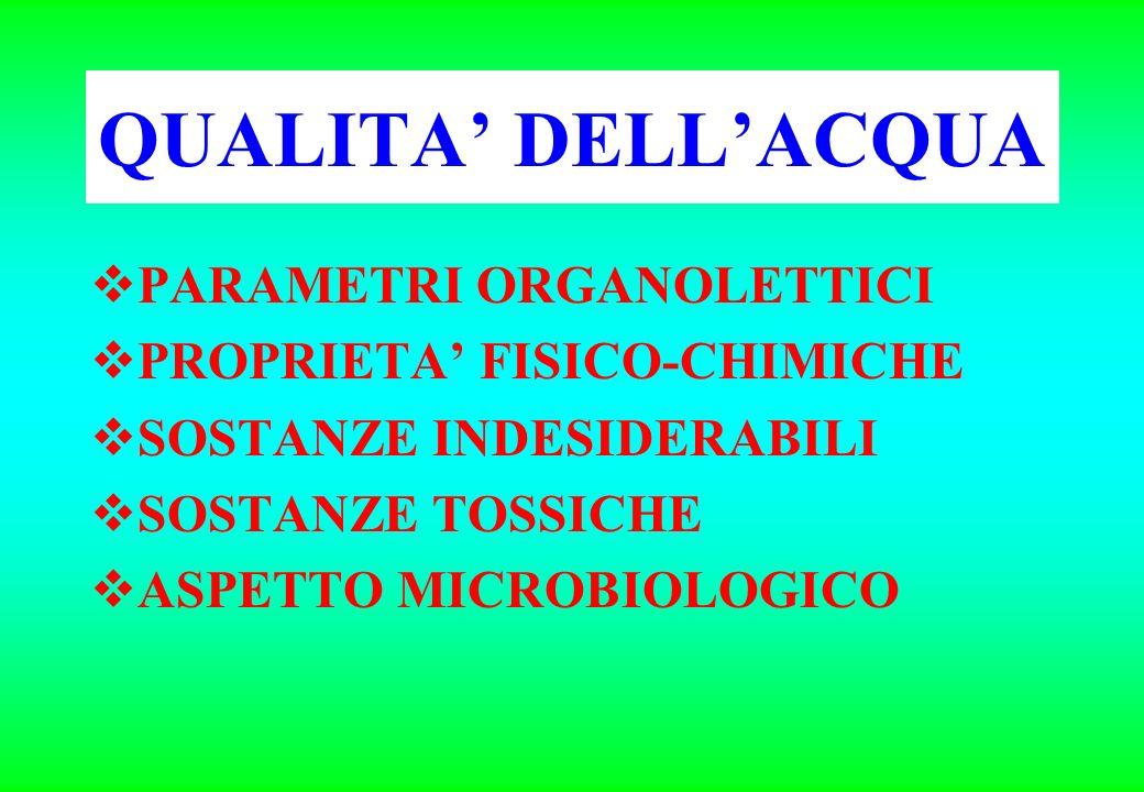 QUALITA DELLACQUA PARAMETRI ORGANOLETTICI PROPRIETA FISICO-CHIMICHE SOSTANZE INDESIDERABILI SOSTANZE TOSSICHE ASPETTO MICROBIOLOGICO