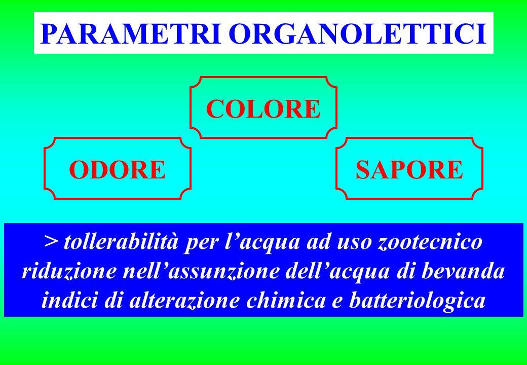 > tollerabilità per lacqua ad uso zootecnico riduzione nellassunzione dellacqua di bevanda indici di alterazione chimica e batteriologica PARAMETRI OR