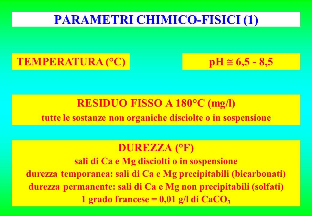 PARAMETRI CHIMICO-FISICI (1) pH 6,5 - 8,5 TEMPERATURA (°C) RESIDUO FISSO A 180°C (mg/l) tutte le sostanze non organiche disciolte o in sospensione DUR