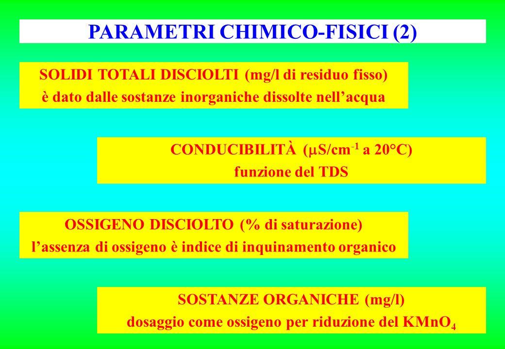 SOLIDI TOTALI DISCIOLTI (mg/l di residuo fisso) è dato dalle sostanze inorganiche dissolte nellacqua SOSTANZE ORGANICHE (mg/l) dosaggio come ossigeno