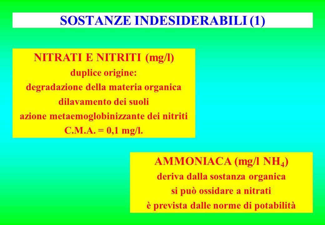 SOSTANZE INDESIDERABILI (1) AMMONIACA (mg/l NH 4 ) deriva dalla sostanza organica si può ossidare a nitrati è prevista dalle norme di potabilità NITRA
