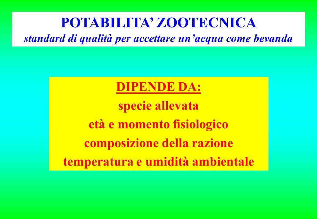 POTABILITA ZOOTECNICA standard di qualità per accettare unacqua come bevanda DIPENDE DA: specie allevata età e momento fisiologico composizione della