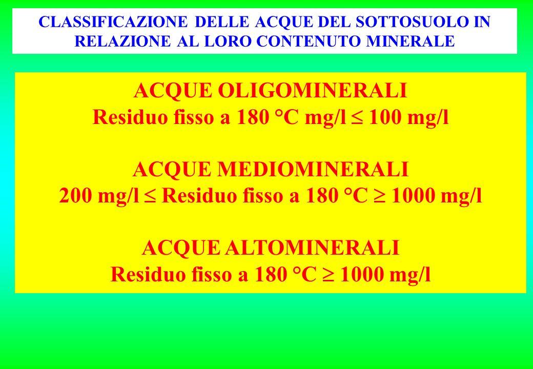 CLASSIFICAZIONE DELLE ACQUE DEL SOTTOSUOLO IN RELAZIONE AL LORO CONTENUTO MINERALE ACQUE OLIGOMINERALI Residuo fisso a 180 °C mg/l 100 mg/l ACQUE MEDI