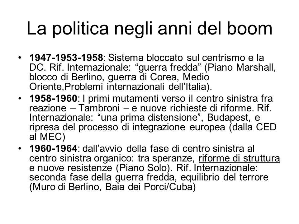 La politica negli anni del boom 1947-1953-1958: Sistema bloccato sul centrismo e la DC. Rif. Internazionale: guerra fredda (Piano Marshall, blocco di