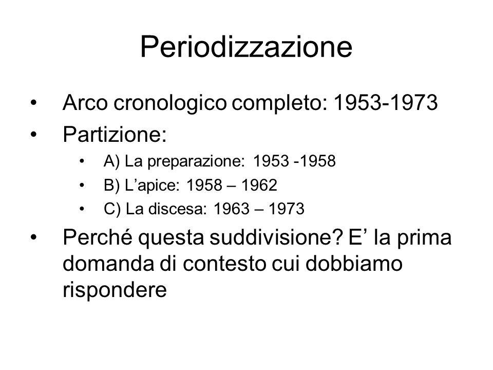 Periodizzazione Arco cronologico completo: 1953-1973 Partizione: A) La preparazione: 1953 -1958 B) Lapice: 1958 – 1962 C) La discesa: 1963 – 1973 Perc