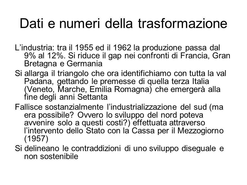 I costi della trasformazione A) emigrazione B) spopolamento e metropoli (treni del sole e coree) C) Scompaiono alcune italie altre si nascondono fino agli anni 80 D) Processo di sviluppo –Forzato –Diseguale –Tensioni politiche, sociali, sindacali aspettano gli anni di discesa (1963-1973) e gli anni Settanta