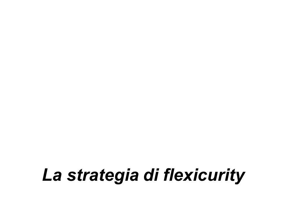 La flexicurity è una strategia politica che tenta, in modo consapevole e sincronico, di migliorare la flessibilità dei mercati del lavoro, delle organizzazioni lavorative e dei rapporti di lavoro da una parte, e di migliorare la sicurezza sociale e delloccupazione, in particolare per i gruppi deboli dentro e fuori dal mercato del lavoro dallaltra parte (Wilthagen)