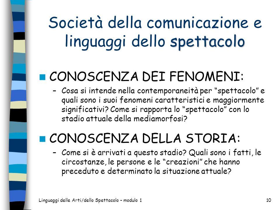 Linguaggi delle Arti/dello Spettacolo – modulo 110 spettacolo Società della comunicazione e linguaggi dello spettacolo CONOSCENZA DEI FENOMENI: –Cosa