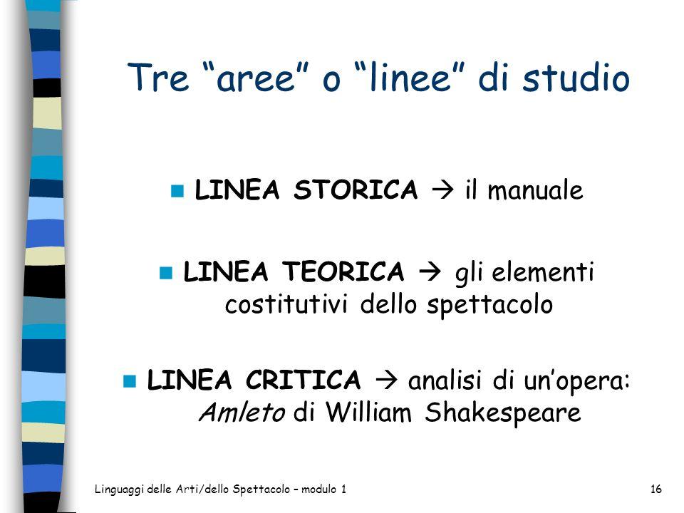 Linguaggi delle Arti/dello Spettacolo – modulo 116 Tre aree o linee di studio LINEA STORICA il manuale LINEA TEORICA gli elementi costitutivi dello sp