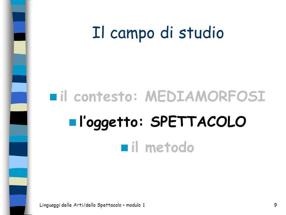 Linguaggi delle Arti/dello Spettacolo – modulo 19 Il campo di studio il contesto: MEDIAMORFOSI loggetto: SPETTACOLO il metodo