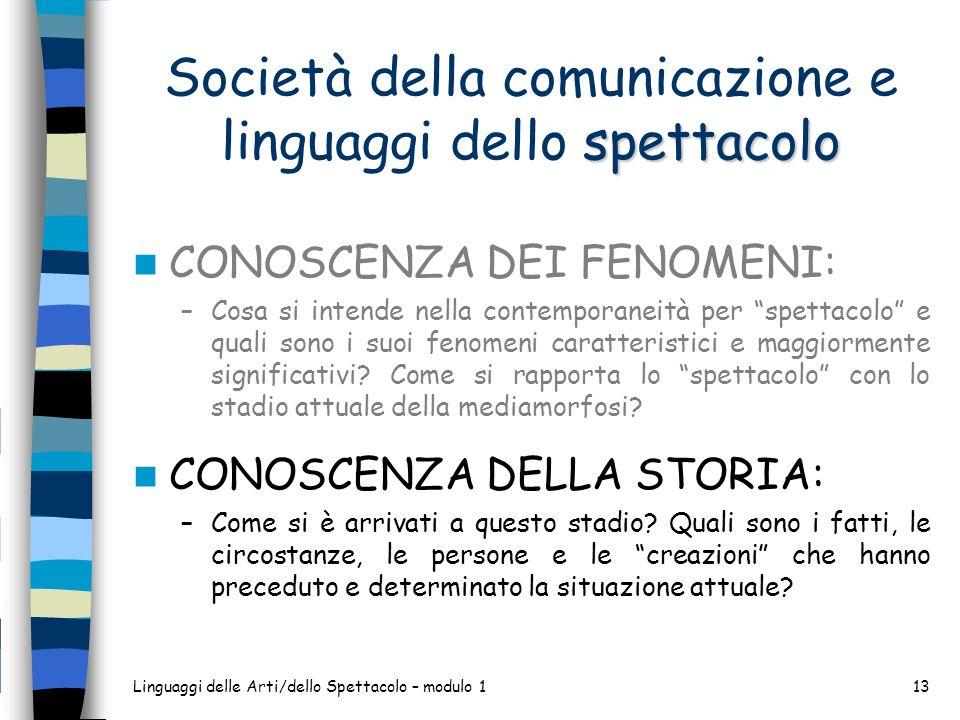 Linguaggi delle Arti/dello Spettacolo – modulo 113 spettacolo Società della comunicazione e linguaggi dello spettacolo CONOSCENZA DEI FENOMENI: –Cosa