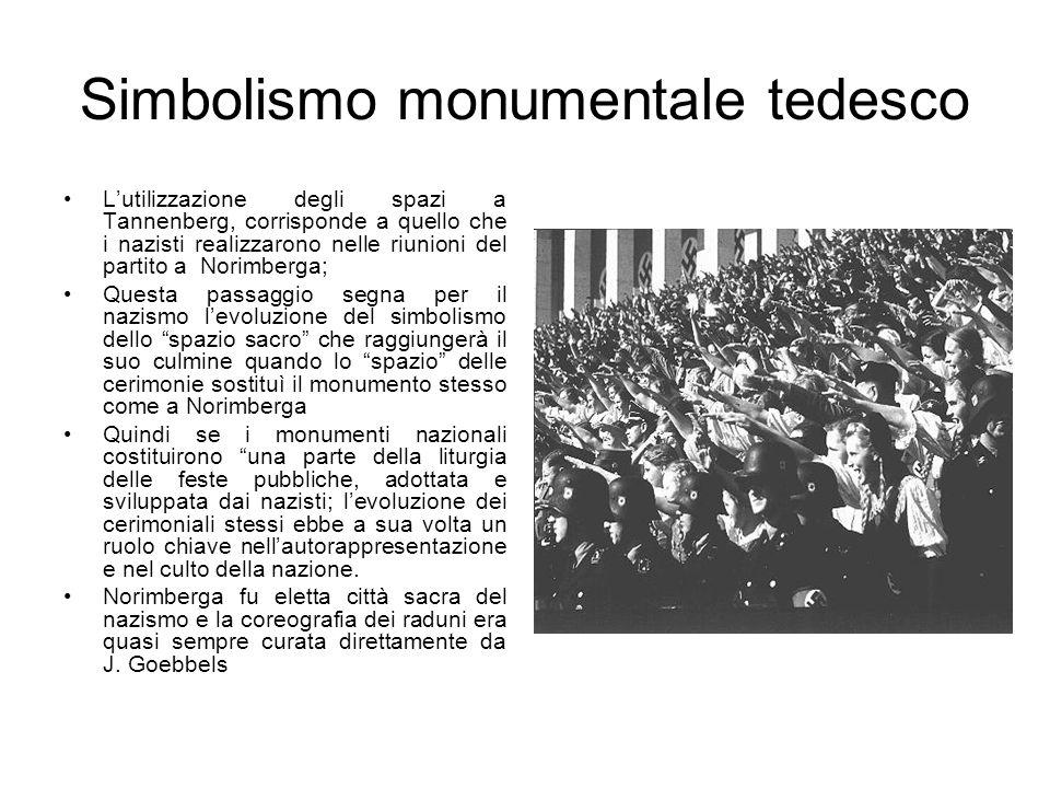 Lutilizzazione degli spazi a Tannenberg, corrisponde a quello che i nazisti realizzarono nelle riunioni del partito a Norimberga; Questa passaggio seg