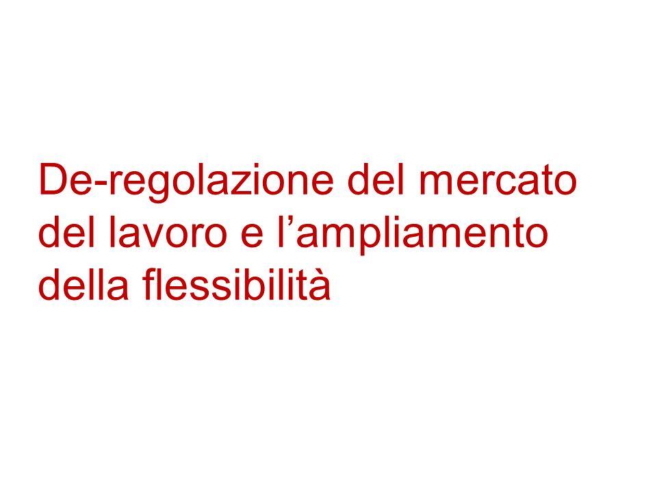 De-regolazione del mercato del lavoro e lampliamento della flessibilità