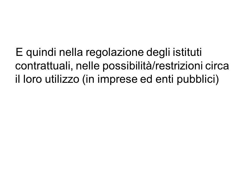 La legge 196/1997 Regolazione del lavoro interinale