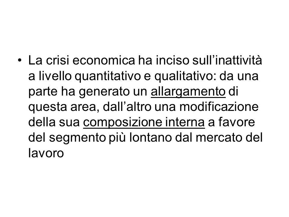 La crisi economica ha inciso sullinattività a livello quantitativo e qualitativo: da una parte ha generato un allargamento di questa area, dallaltro u