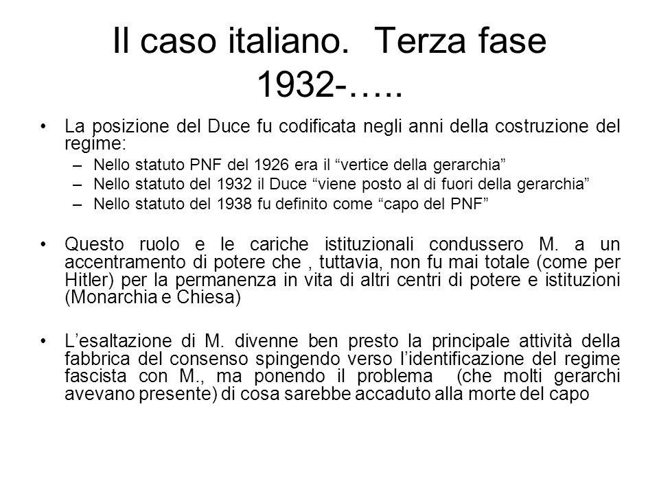 Il caso italiano. Terza fase 1932-….. La posizione del Duce fu codificata negli anni della costruzione del regime: –Nello statuto PNF del 1926 era il
