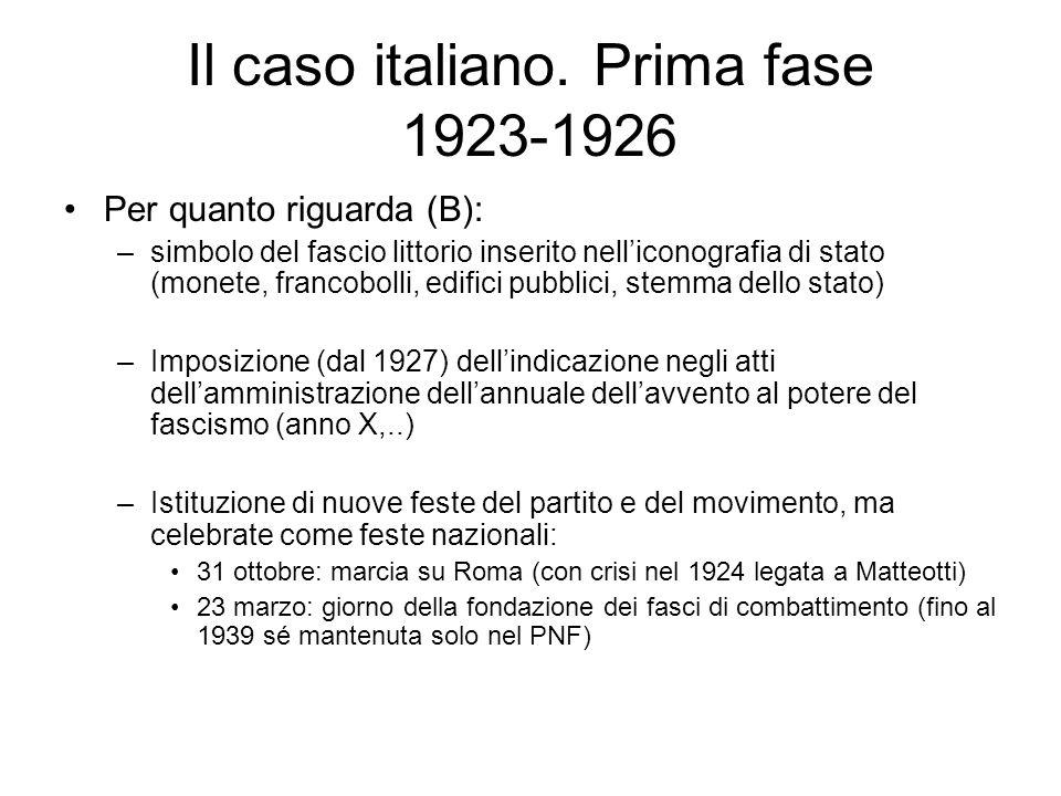 Il caso italiano. Prima fase 1923-1926 Per quanto riguarda (B): –simbolo del fascio littorio inserito nelliconografia di stato (monete, francobolli, e