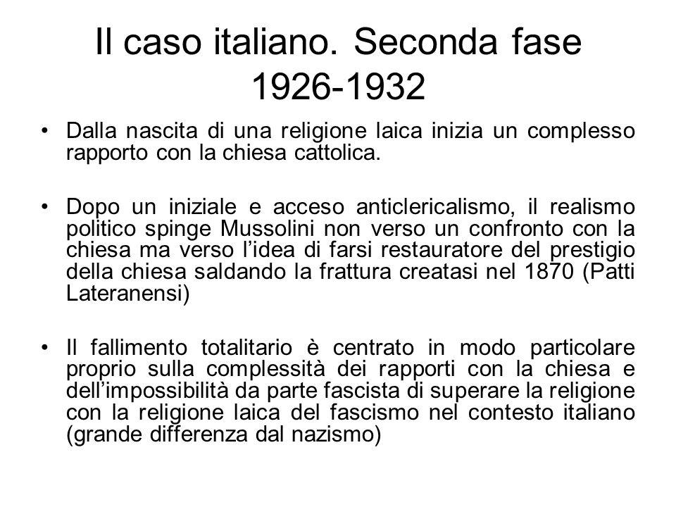 Il caso italiano. Seconda fase 1926-1932 Dalla nascita di una religione laica inizia un complesso rapporto con la chiesa cattolica. Dopo un iniziale e