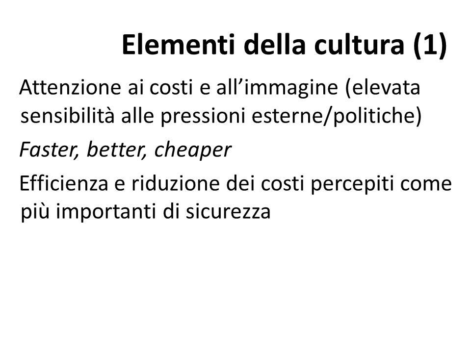 Elementi della cultura (1) Attenzione ai costi e allimmagine (elevata sensibilità alle pressioni esterne/politiche) Faster, better, cheaper Efficienza e riduzione dei costi percepiti come più importanti di sicurezza