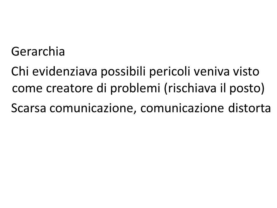 Gerarchia Chi evidenziava possibili pericoli veniva visto come creatore di problemi (rischiava il posto) Scarsa comunicazione, comunicazione distorta