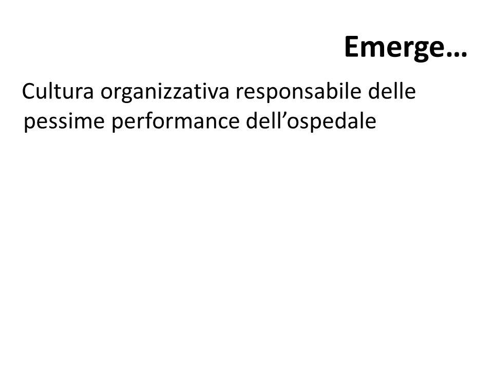 Emerge… Cultura organizzativa responsabile delle pessime performance dellospedale