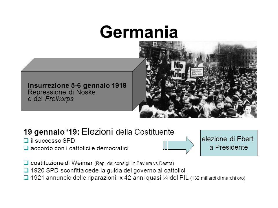 Germania 19 gennaio 19: Elezioni della Costituente il successo SPD accordo con i cattolici e democratici costituzione di Weimar (Rep. dei consigli in