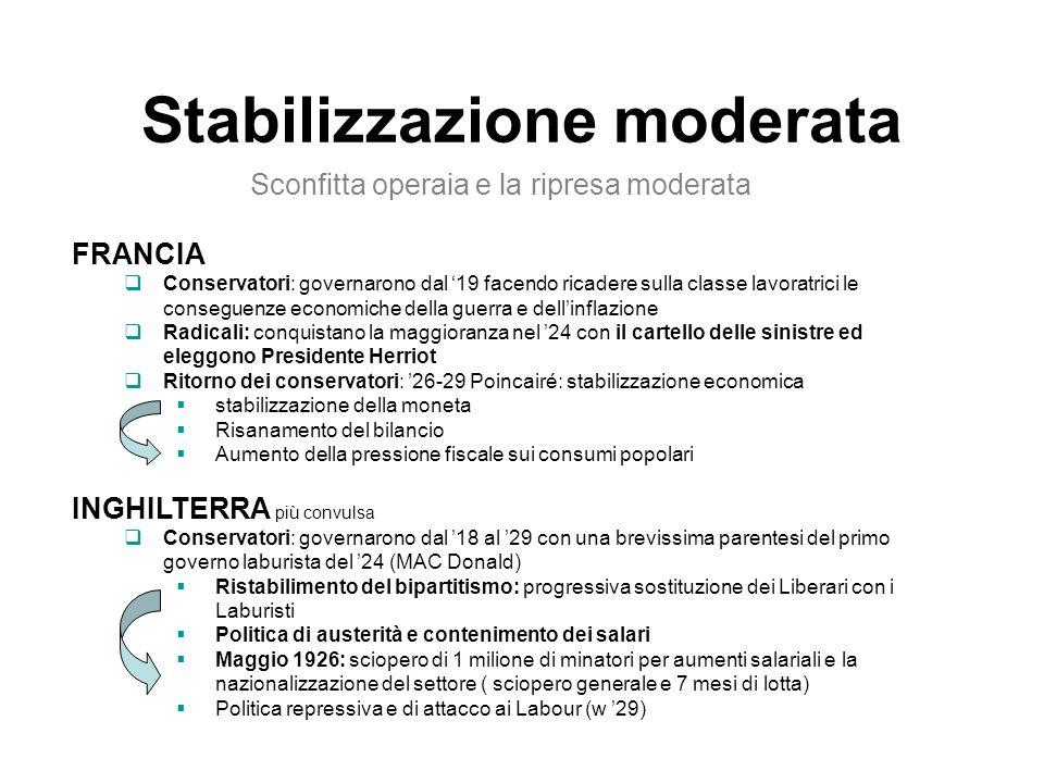 Stabilizzazione moderata Sconfitta operaia e la ripresa moderata FRANCIA Conservatori: governarono dal 19 facendo ricadere sulla classe lavoratrici le