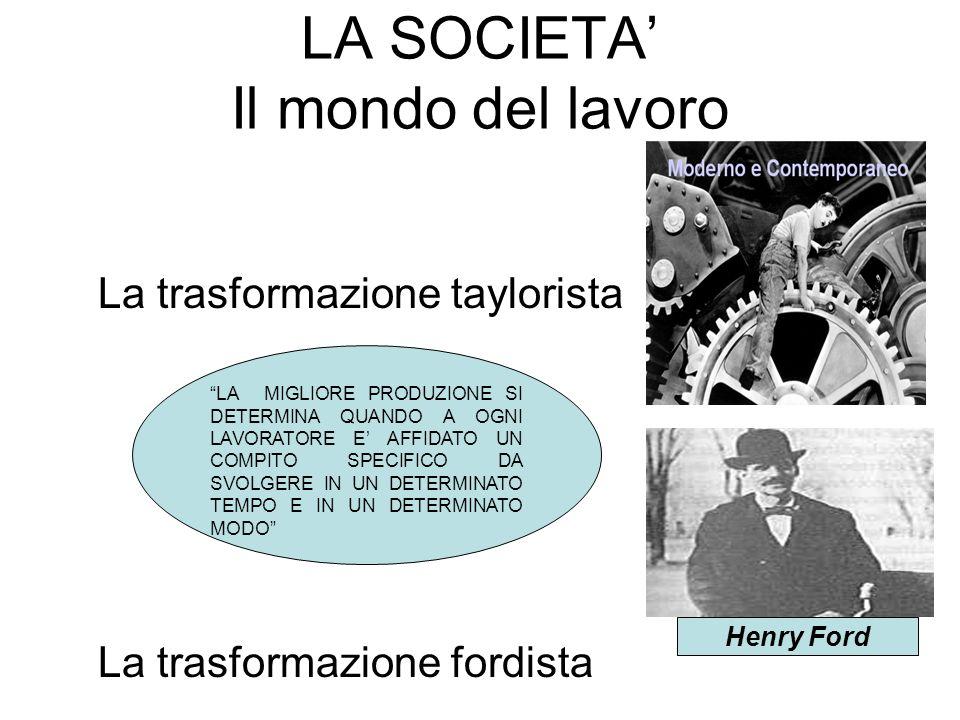 LA SOCIETA Il mondo del lavoro La trasformazione taylorista La trasformazione fordista Henry Ford LA MIGLIORE PRODUZIONE SI DETERMINA QUANDO A OGNI LA