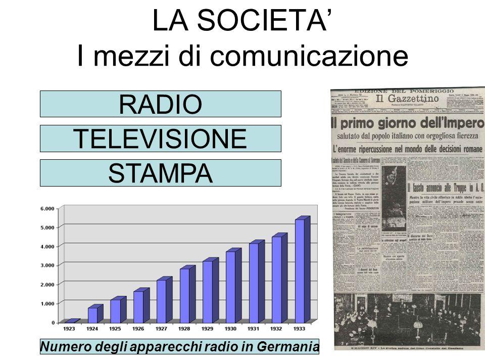 LA SOCIETA I mezzi di comunicazione TELEVISIONE RADIO STAMPA Numero degli apparecchi radio in Germania