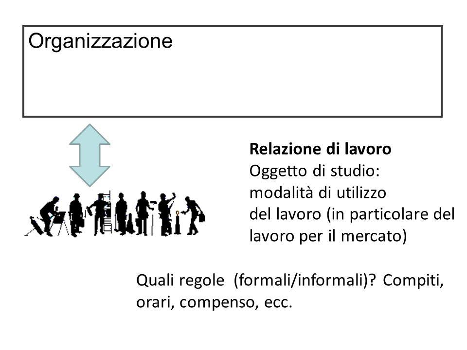 Organizzazione Relazione di lavoro Oggetto di studio: modalità di utilizzo del lavoro (in particolare del lavoro per il mercato) Quali regole (formali