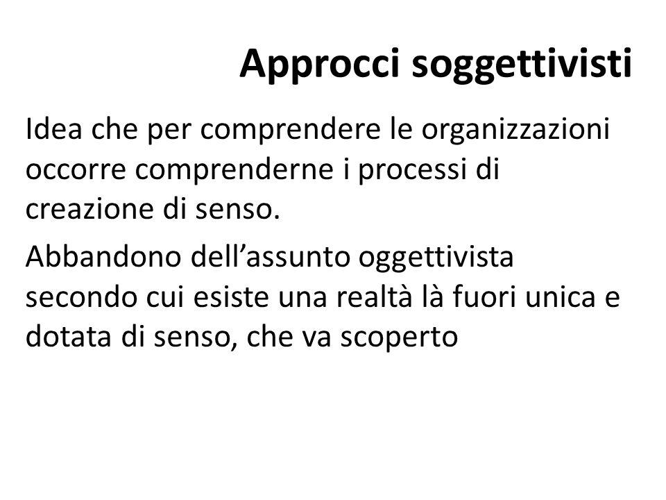 Approcci soggettivisti Idea che per comprendere le organizzazioni occorre comprenderne i processi di creazione di senso. Abbandono dellassunto oggetti
