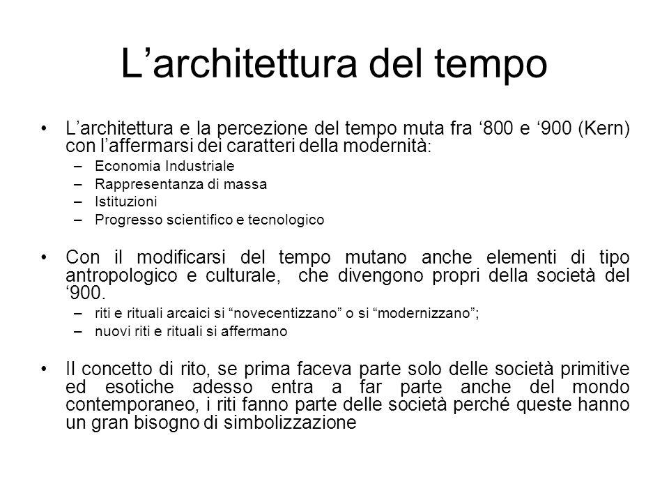 Larchitettura del tempo Larchitettura e la percezione del tempo muta fra 800 e 900 (Kern) con laffermarsi dei caratteri della modernità : –Economia In