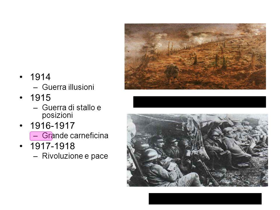Fasi 1914 –Guerra illusioni 1915 –Guerra di stallo e posizioni 1916-1917 –Grande carneficina 1917-1918 –Rivoluzione e pace La trincea La battaglia di