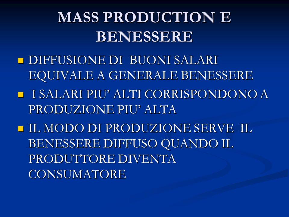 MASS PRODUCTION E BENESSERE DIFFUSIONE DI BUONI SALARI EQUIVALE A GENERALE BENESSERE DIFFUSIONE DI BUONI SALARI EQUIVALE A GENERALE BENESSERE I SALARI