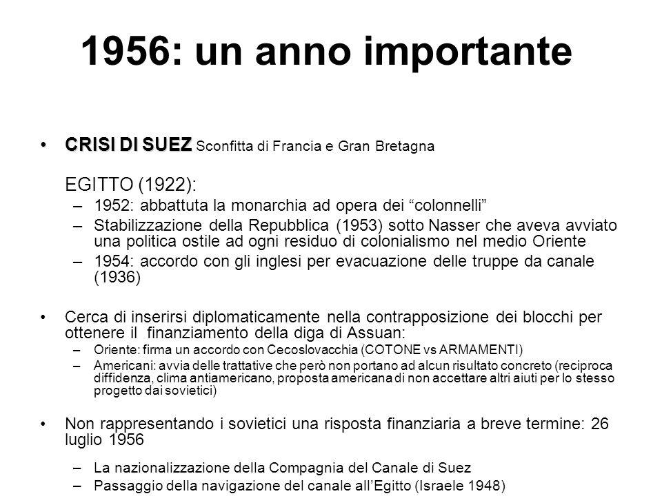 1956: un anno importante CRISI DI SUEZCRISI DI SUEZ Sconfitta di Francia e Gran Bretagna EGITTO (1922): –1952: abbattuta la monarchia ad opera dei col