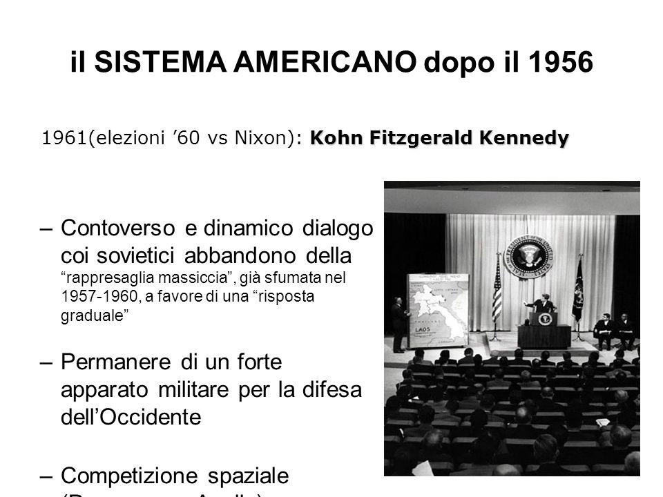 il SISTEMA AMERICANO dopo il 1956 –Contoverso e dinamico dialogo coi sovietici abbandono della rappresaglia massiccia, già sfumata nel 1957-1960, a fa