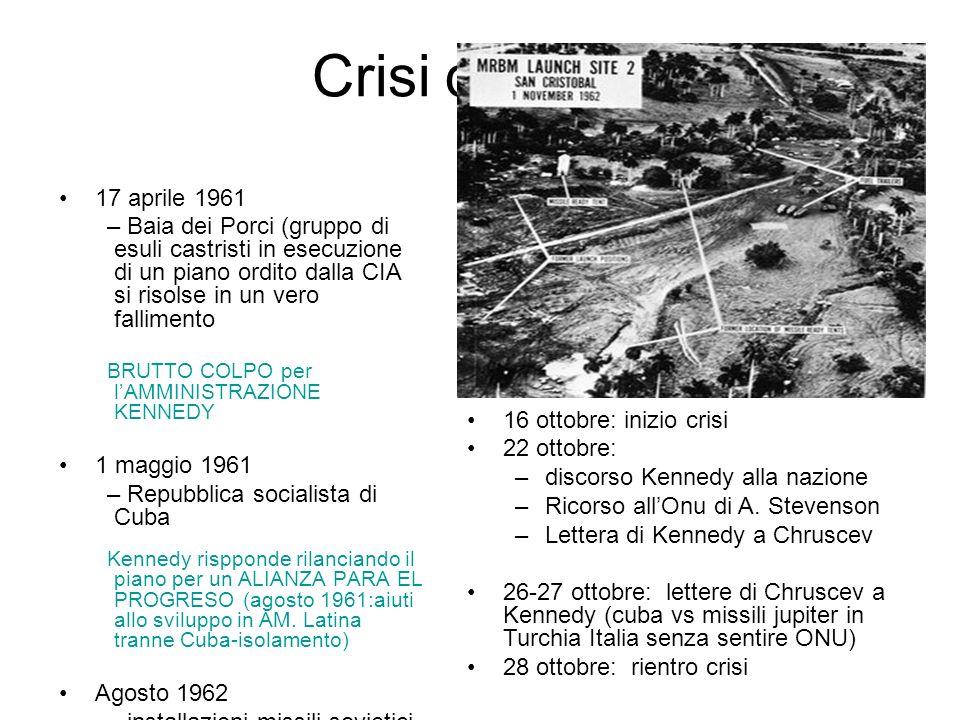 Crisi di Cuba 17 aprile 1961 – Baia dei Porci (gruppo di esuli castristi in esecuzione di un piano ordito dalla CIA si risolse in un vero fallimento B