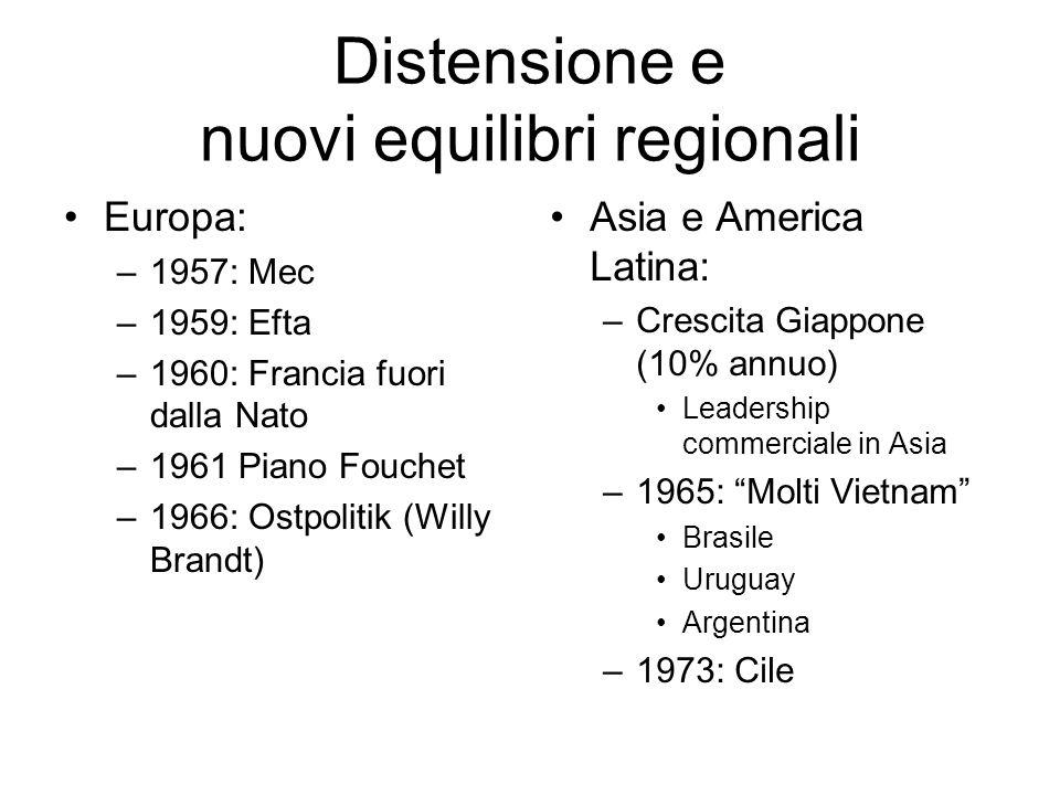 Distensione e nuovi equilibri regionali Europa: –1957: Mec –1959: Efta –1960: Francia fuori dalla Nato –1961 Piano Fouchet –1966: Ostpolitik (Willy Br