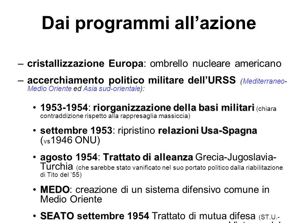 –cristallizzazione Europa: ombrello nucleare americano –accerchiamento politico militare dellURSS (Mediterraneo- Medio Oriente ed Asia sud-orientale):