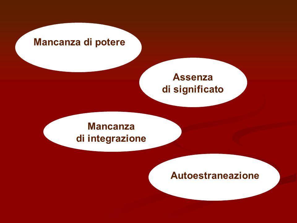 Mancanza di potere Mancanza di integrazione Assenza di significato Autoestraneazione