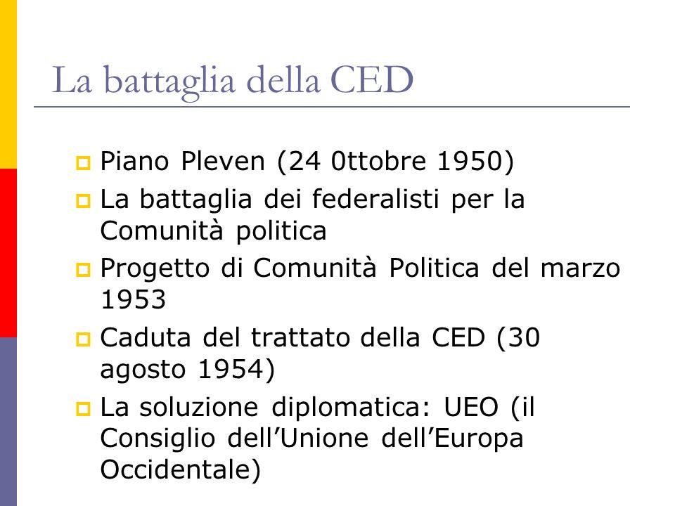 La battaglia della CED Piano Pleven (24 0ttobre 1950) La battaglia dei federalisti per la Comunità politica Progetto di Comunità Politica del marzo 19